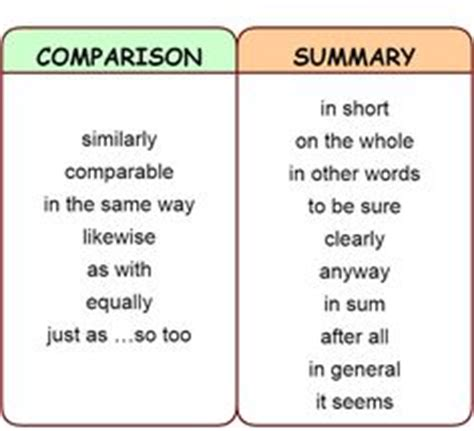 How to write a comparison and contrast thesis