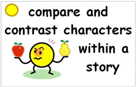 Tips to Writing a Compare and Contrast Confucianism and